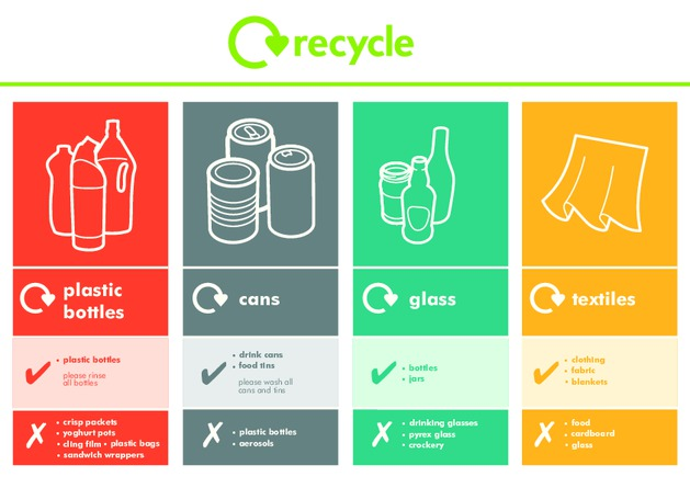 Plastic Bottles Cans Glass And Textiles Multi Material