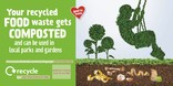 Good to Know - Food waste collection - Posters - Park - 48 Sheet