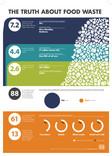 Fresher for Longer infographic