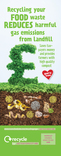 Good to Know - Food waste collection - Lamp post poster - Mixed1