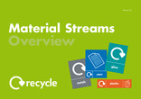 Material Stream Overview & Guide