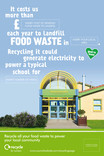 Recycle for London - Food recycling - Local benefit 6 sheet poster - School