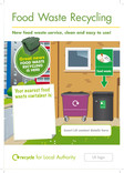 Food waste poster A4 for flats