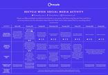 Recycle Week Social Media Activity Timetable
