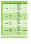 Recycle Now 2016/17 Platforms Campaign Calendar