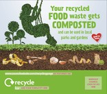 Good to Know - Food waste collection - Livery square - Park