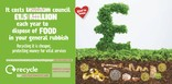 Good to Know - Food waste collection - Posters - Landfill