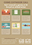 6 top tips,A3 poster,Welsh language