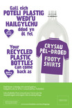 Good to Know - templates - transformation message - plastic bottle - 'Footy Shirts' - (purple) bilingual - Welsh first
