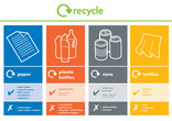 Paper, Plastic Bottles, Cans and Textiles recycling bin sticker