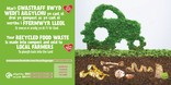 Good to Know - Food waste collection - Bilingual Posters - Farmers (Welsh-English)
